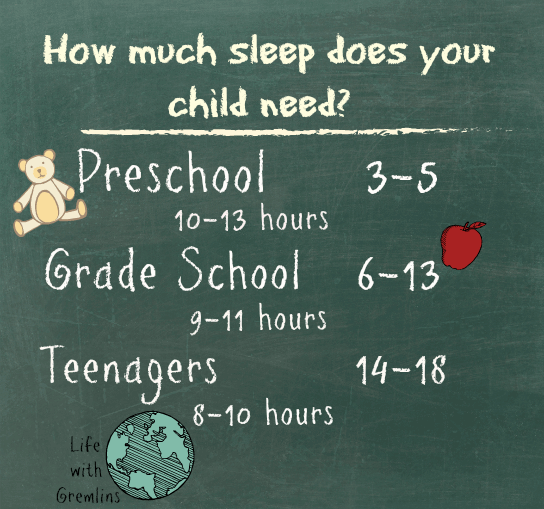 how much sleep kids need