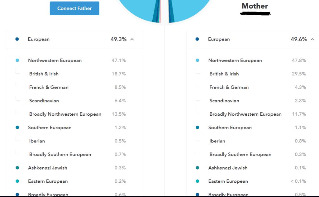 ancestrydna vs 23andme review best dna test 2018