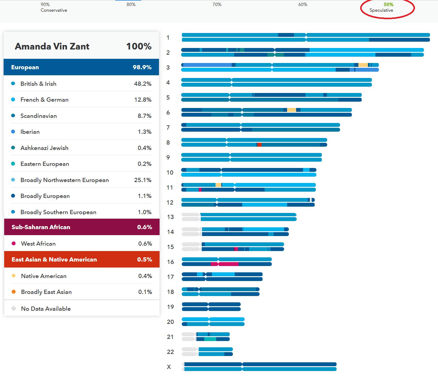 23andme review 2018