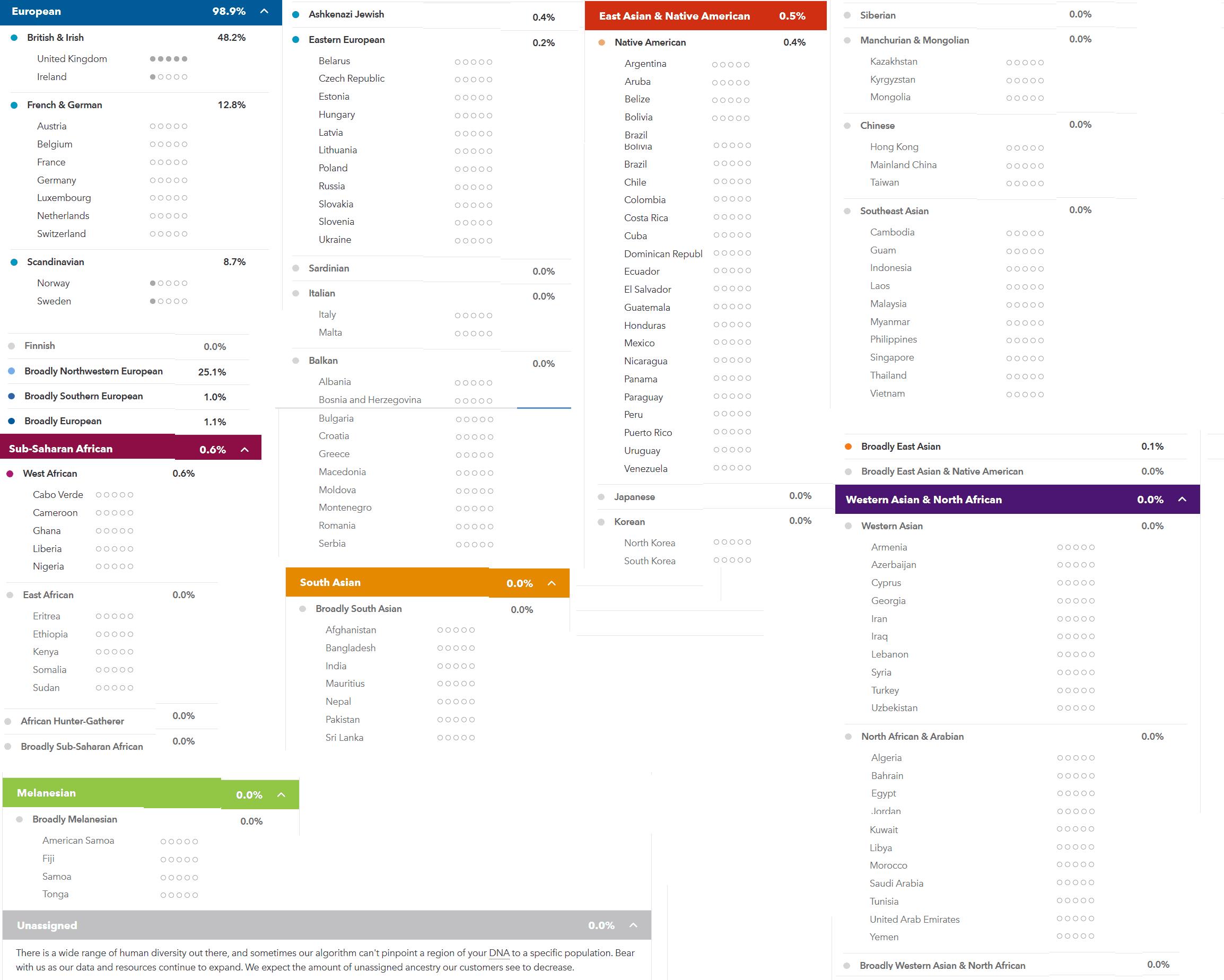 ancestrydna vs 23andme best DNA 2018