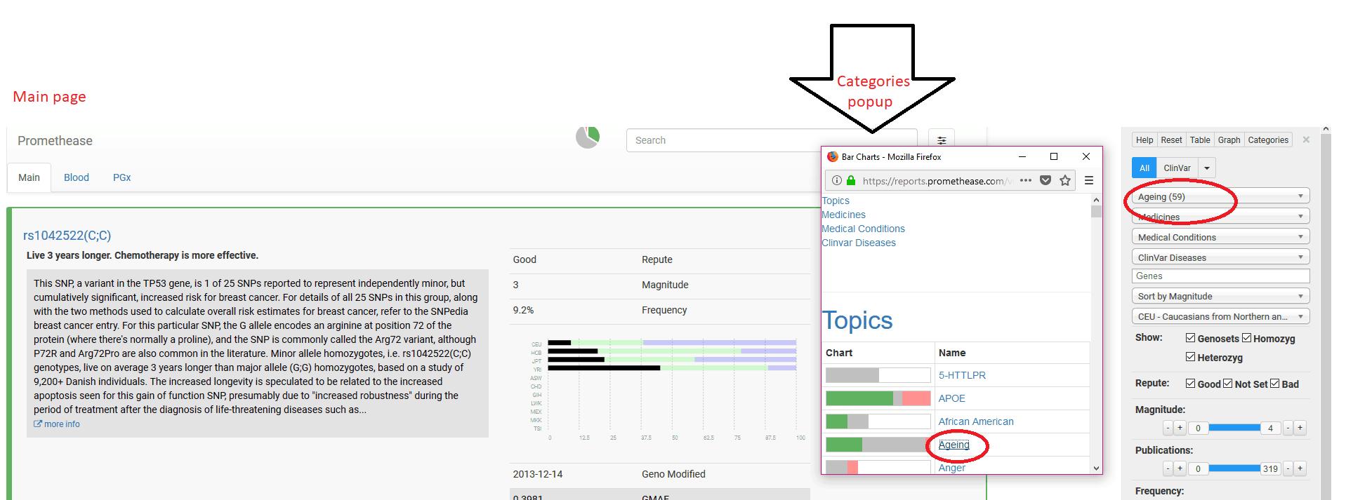 23andme health reports alternative categories